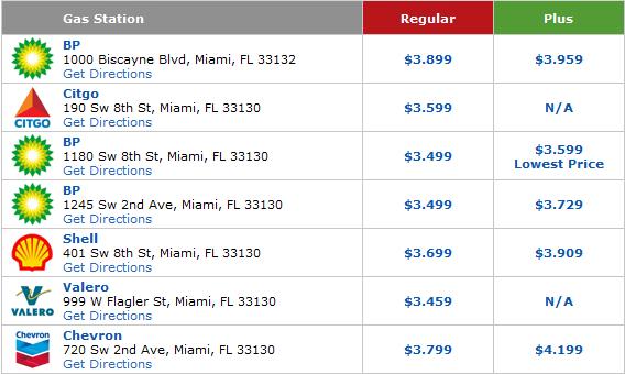 Precio Gasolina Miami